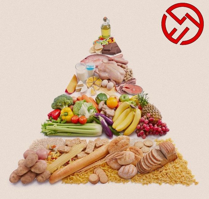 Como interpretar la piramide de los alimentos para una dieta saludable