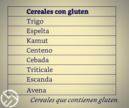 que cereales tienen gluten