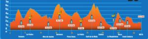 Recorrido Maratón de Borriol