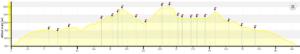 Maratón de montaña Zegama