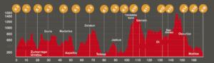 Ehunmilak Ultra Trail